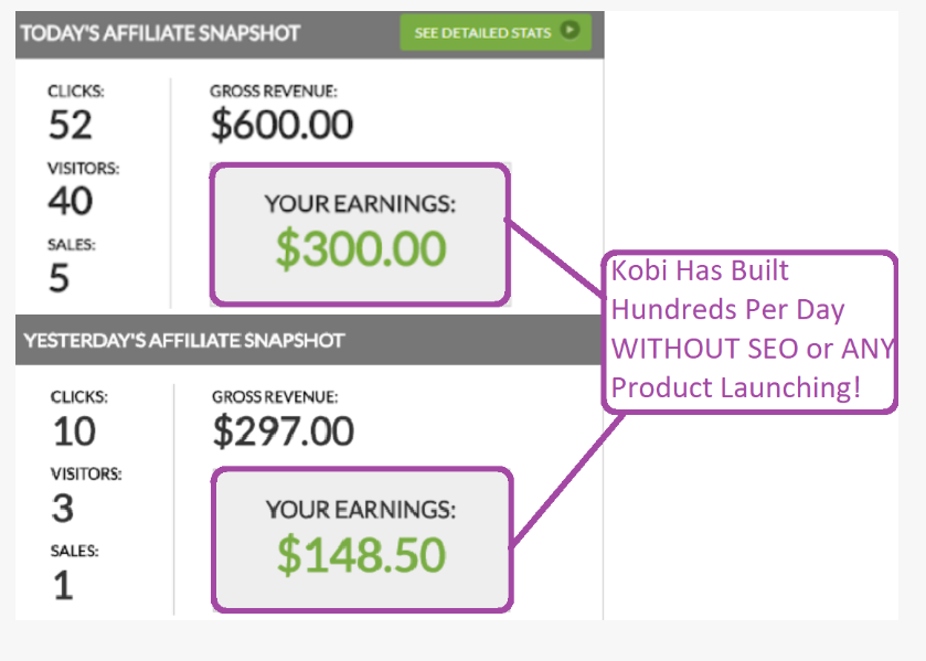 kobis results using affiliate Revival method